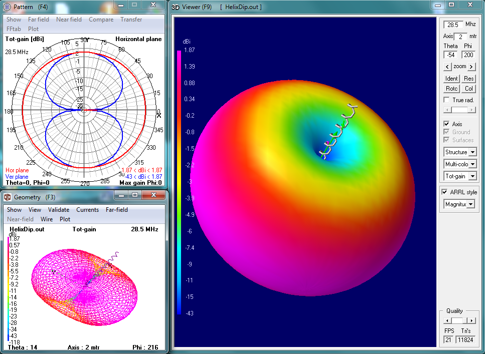Helical antenna simulation